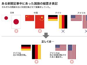 【私だけが知らなかった?シリーズ 第1弾】国旗の縦置き:その方向で合ってますか?